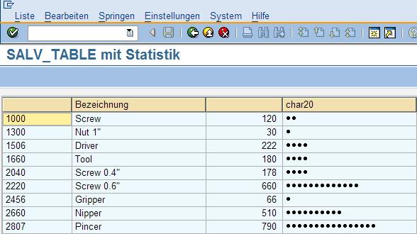 "SALV-Table mit ""Grafik"""