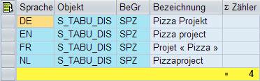 SAP als Lieferservice-Plattform?